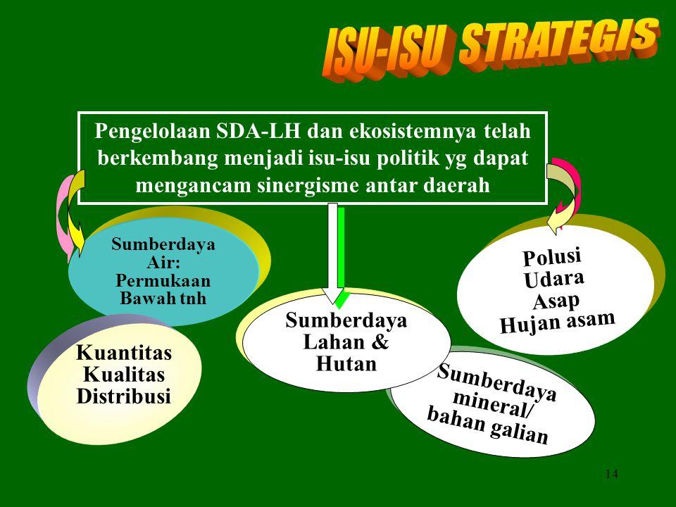 ISU-ISU STRATEGIS Pengelolaan SDA-LH dan ekosistemnya telah berkembang menjadi isu-isu politik yg dapat mengancam sinergisme antar daerah.