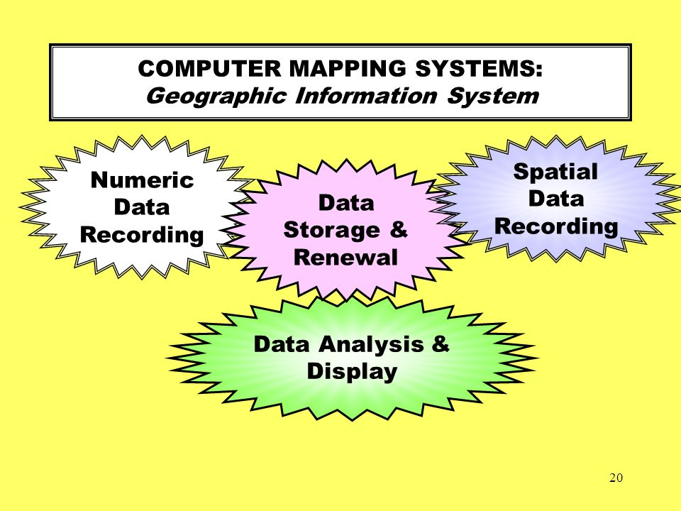 COMPUTER MAPPING SYSTEMS: Geographic Information System