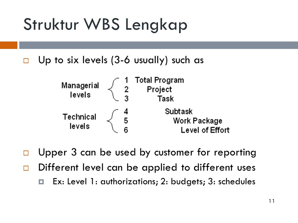 Struktur WBS Lengkap Up to six levels (3-6 usually) such as