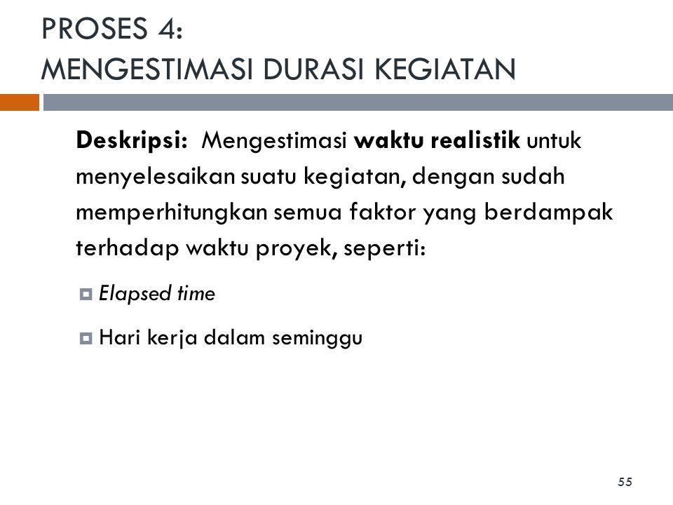 PROSES 4: MENGESTIMASI DURASI KEGIATAN
