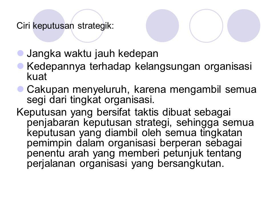 Ciri keputusan strategik: