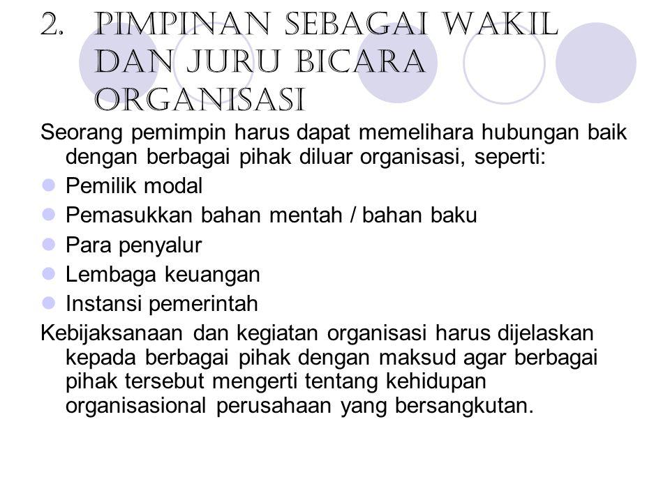 Pimpinan sebagai wakil dan juru bicara organisasi