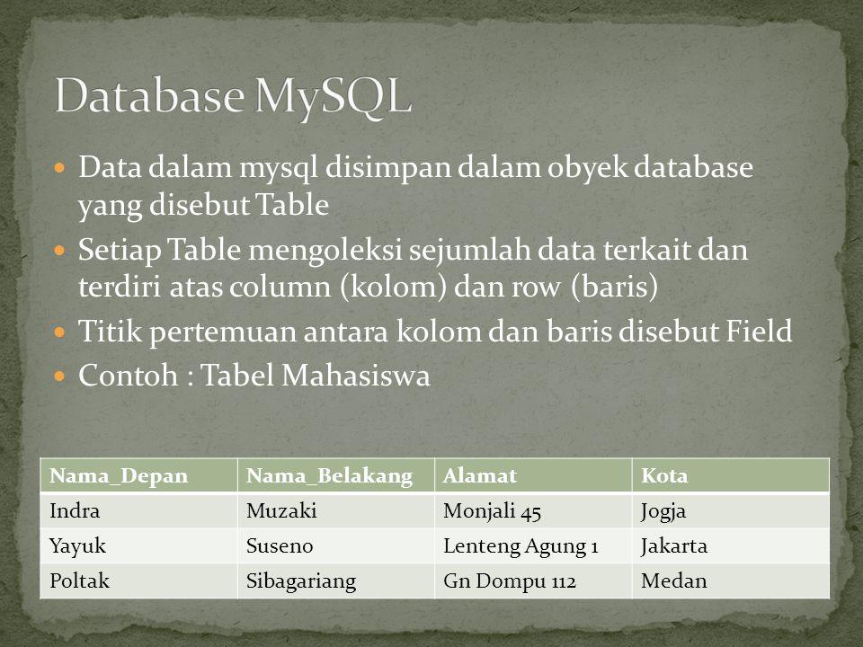 Database MySQL Data dalam mysql disimpan dalam obyek database yang disebut Table.