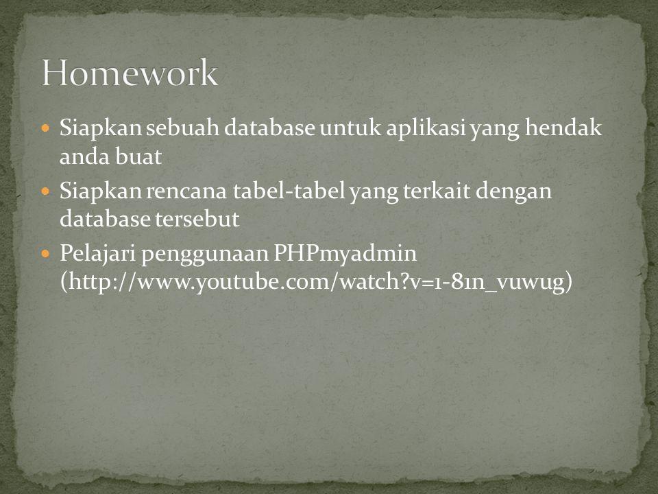 Homework Siapkan sebuah database untuk aplikasi yang hendak anda buat