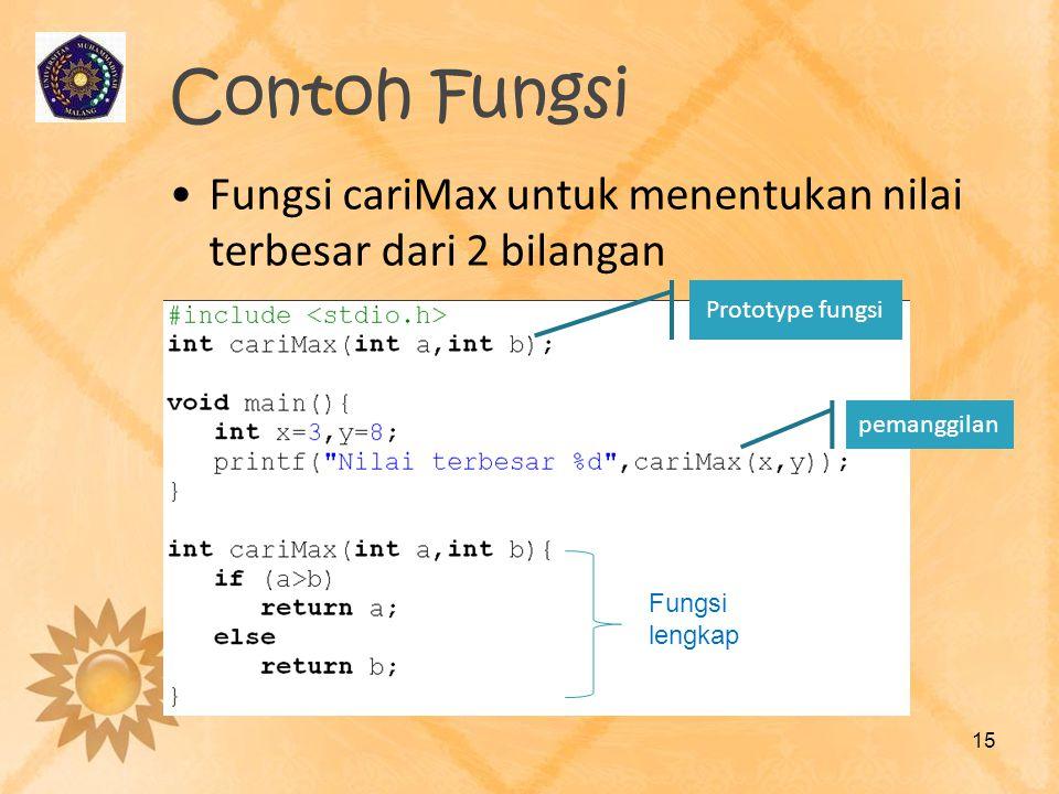 Contoh Fungsi Fungsi cariMax untuk menentukan nilai terbesar dari 2 bilangan. Prototype fungsi. pemanggilan.