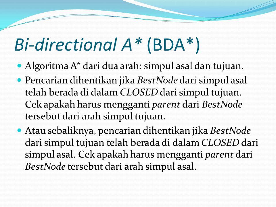 Bi-directional A* (BDA*)