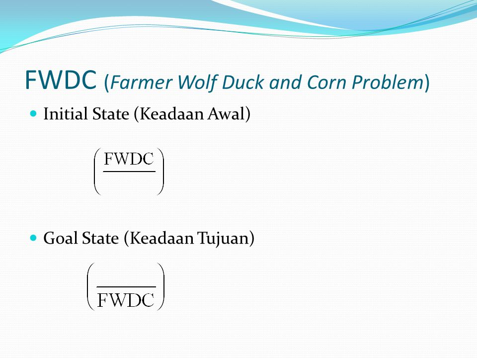 FWDC (Farmer Wolf Duck and Corn Problem)