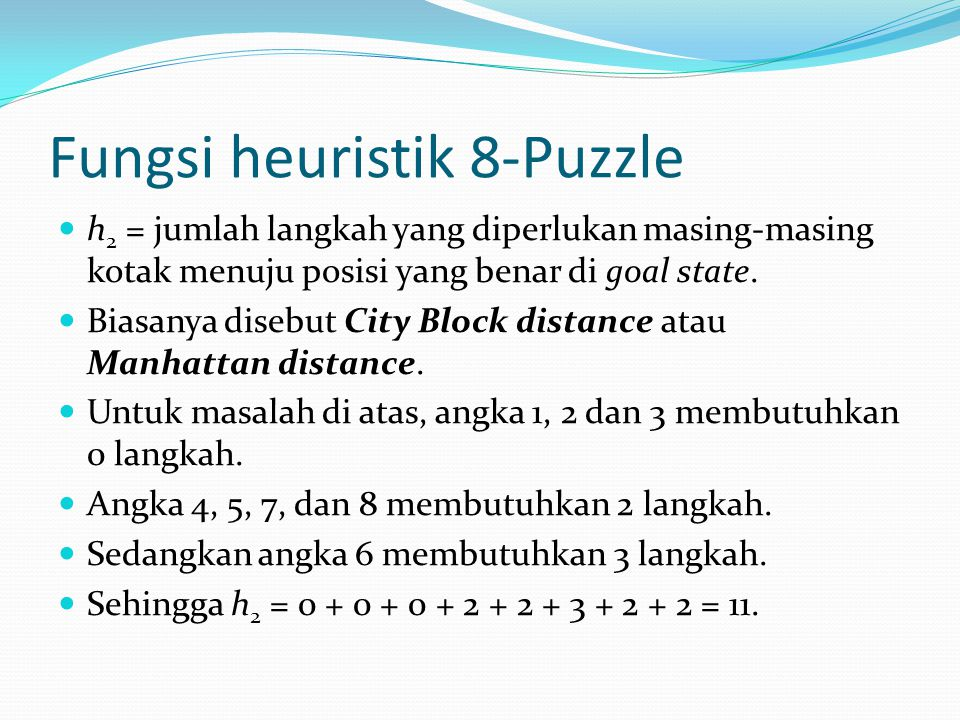 Fungsi heuristik 8-Puzzle