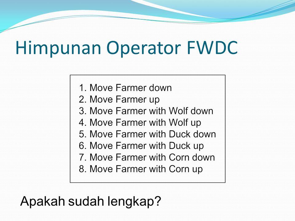 Himpunan Operator FWDC