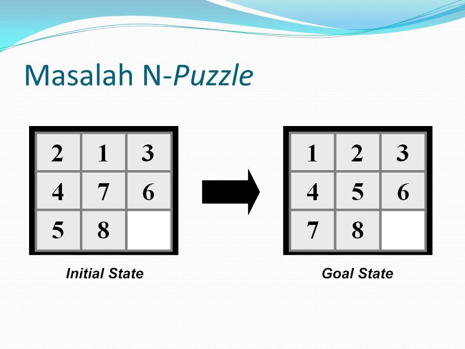 Masalah N-Puzzle