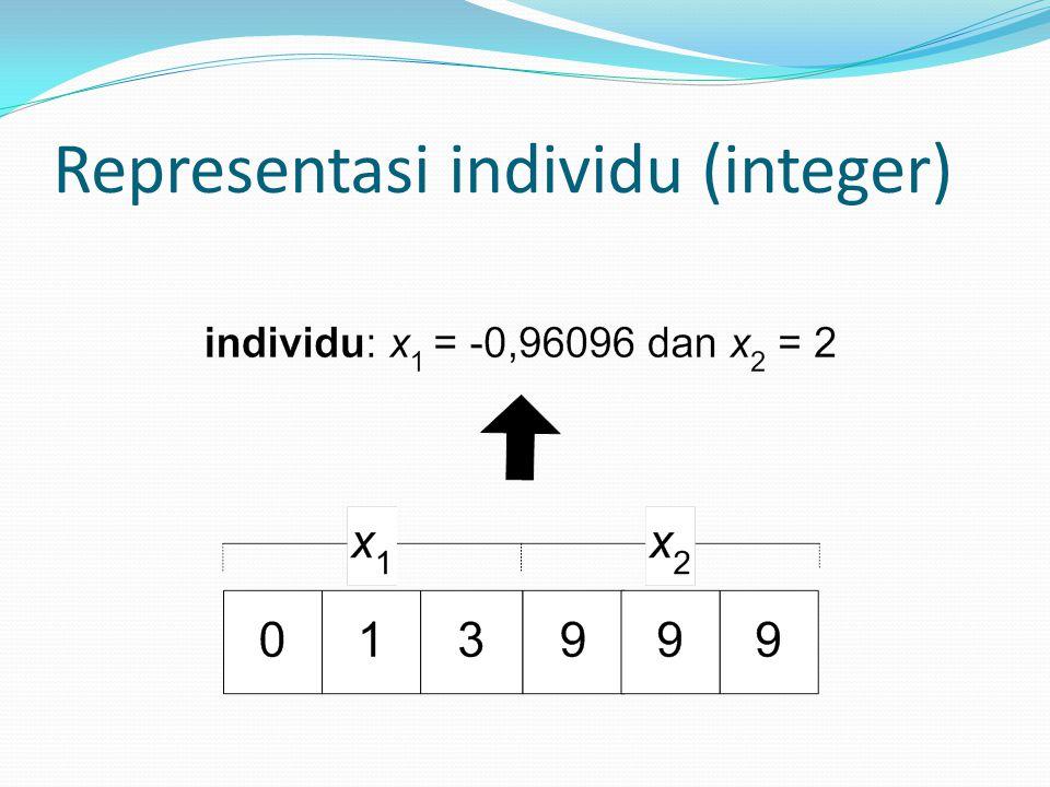 Representasi individu (integer)