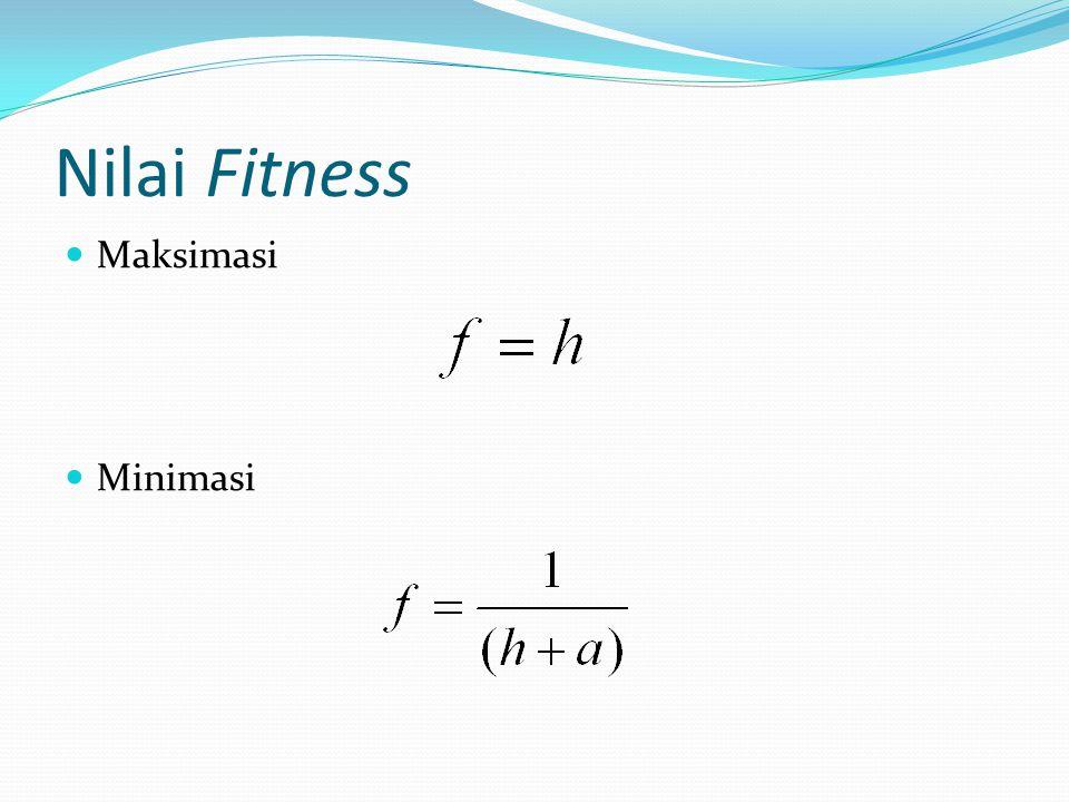 Nilai Fitness Maksimasi Minimasi