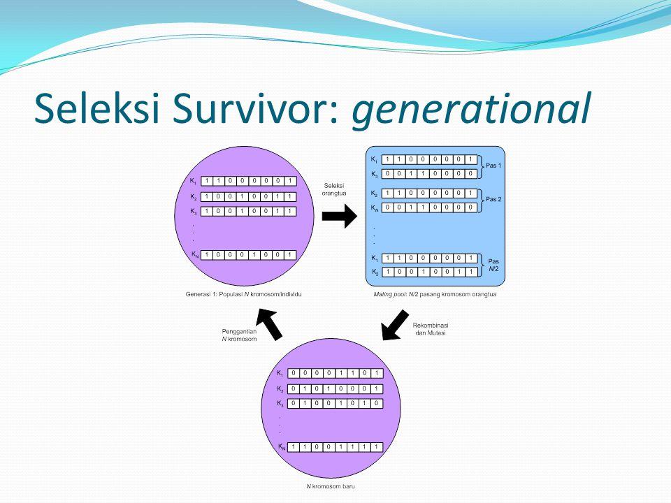 Seleksi Survivor: generational