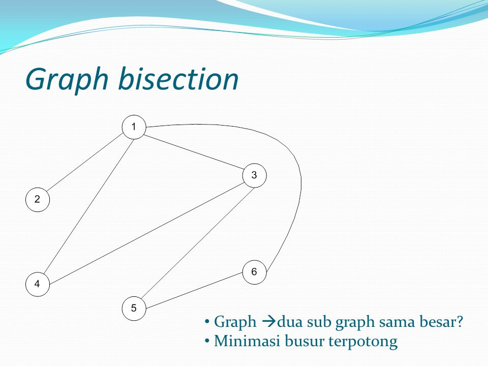 Graph bisection Graph dua sub graph sama besar