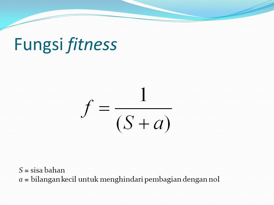Fungsi fitness S = sisa bahan