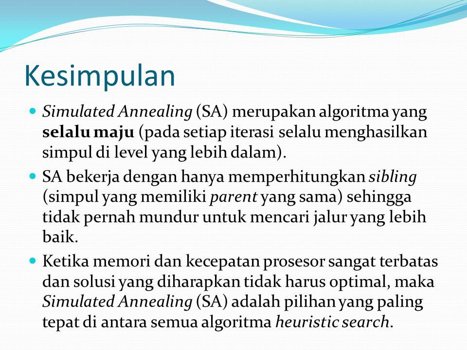 Kesimpulan Simulated Annealing (SA) merupakan algoritma yang selalu maju (pada setiap iterasi selalu menghasilkan simpul di level yang lebih dalam).