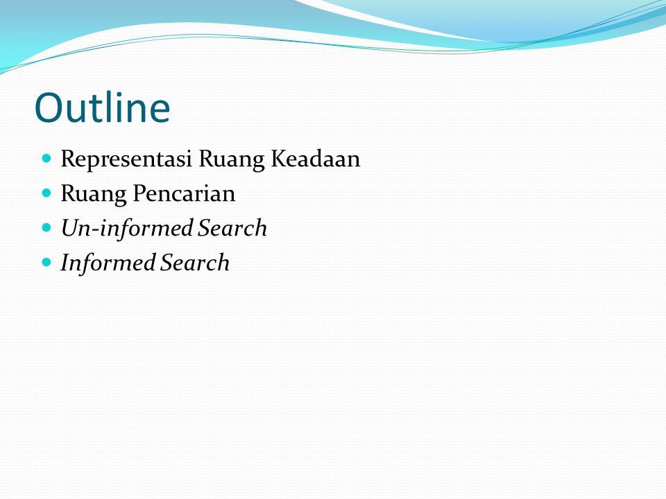 Outline Representasi Ruang Keadaan Ruang Pencarian Un-informed Search