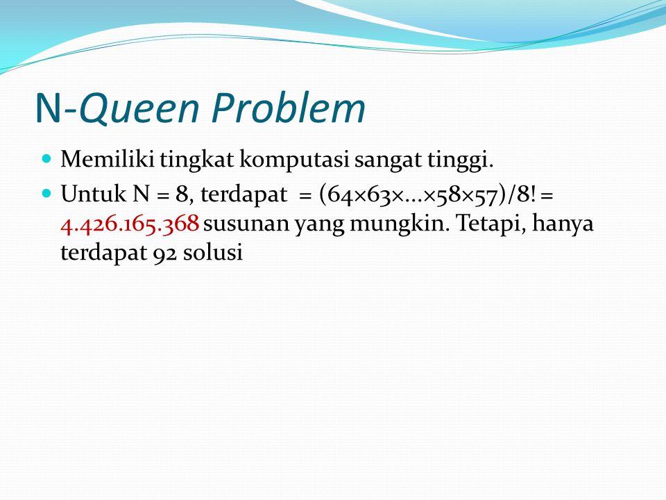 N-Queen Problem Memiliki tingkat komputasi sangat tinggi.