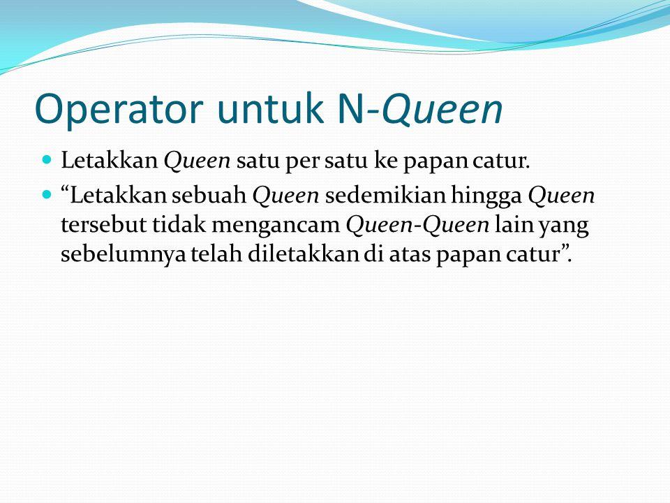 Operator untuk N-Queen