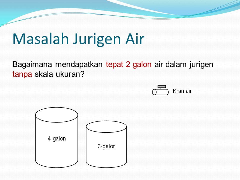 Masalah Jurigen Air Bagaimana mendapatkan tepat 2 galon air dalam jurigen tanpa skala ukuran