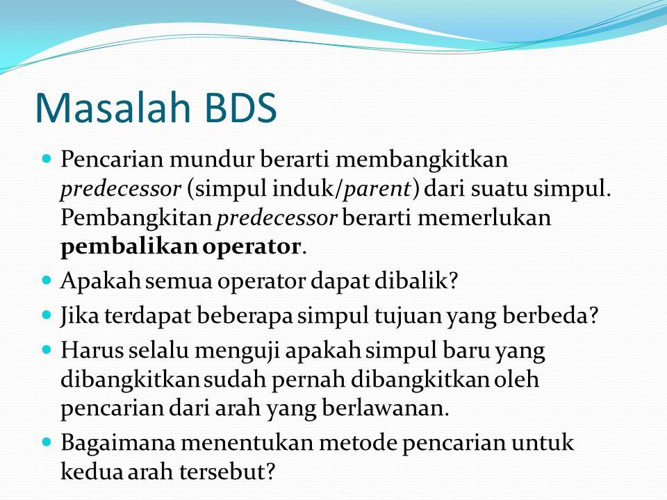 Masalah BDS