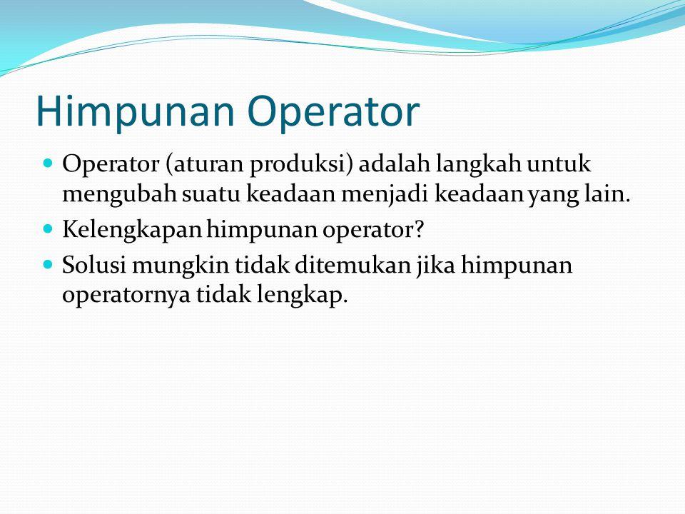 Himpunan Operator Operator (aturan produksi) adalah langkah untuk mengubah suatu keadaan menjadi keadaan yang lain.