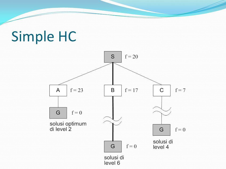 Simple HC