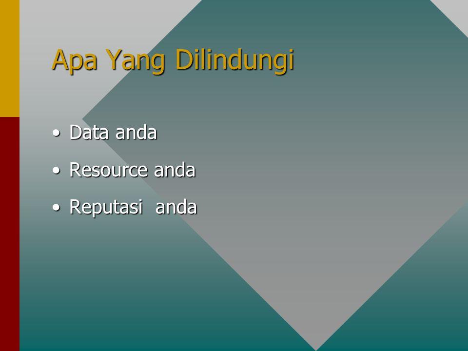 Apa Yang Dilindungi Data anda Resource anda Reputasi anda