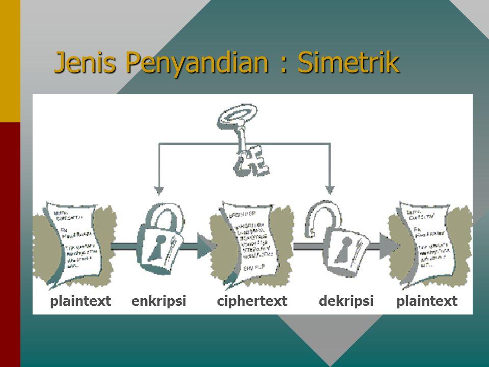 Jenis Penyandian : Simetrik