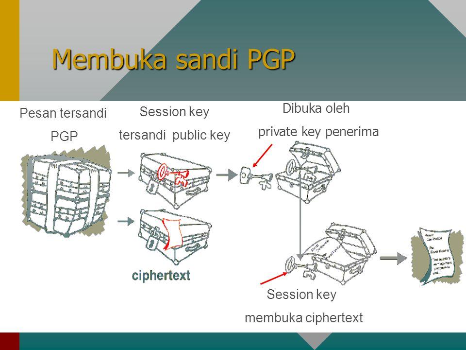 Membuka sandi PGP Dibuka oleh Pesan tersandi Session key