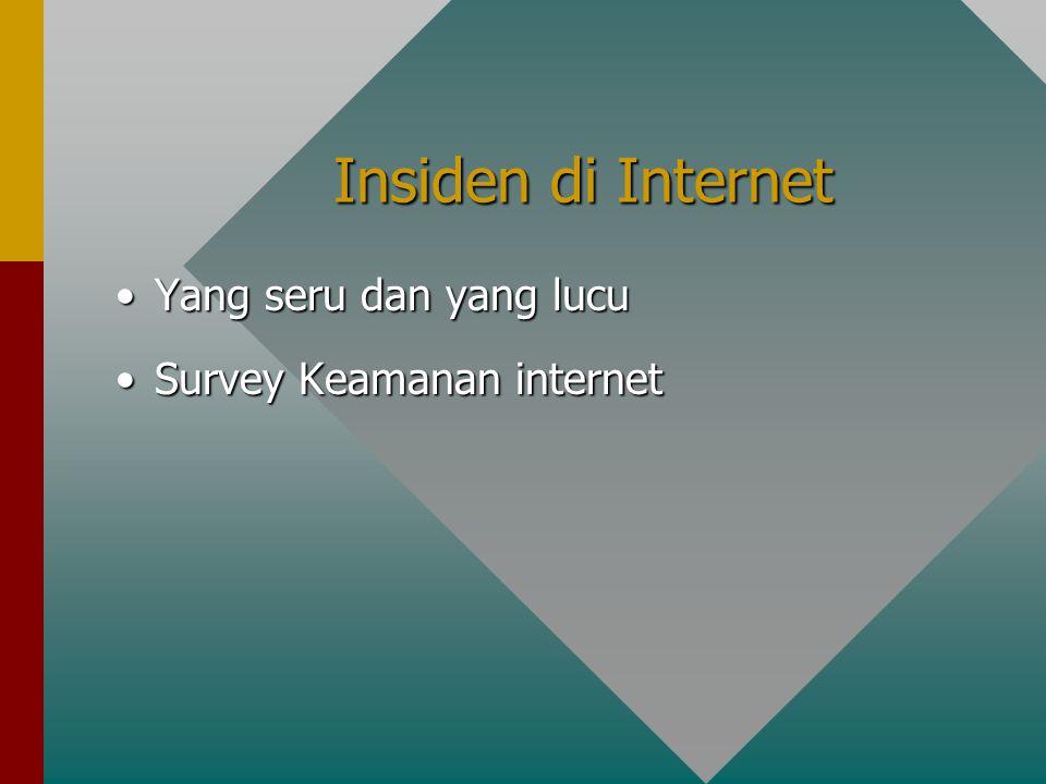 Insiden di Internet Yang seru dan yang lucu Survey Keamanan internet