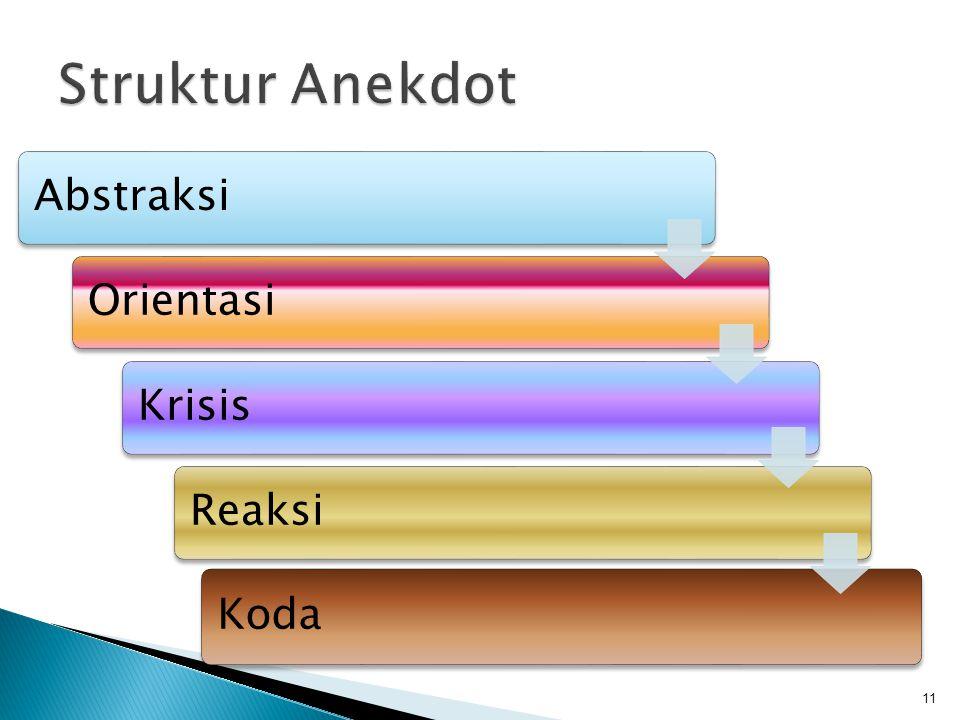 Struktur Anekdot Abstraksi Orientasi Krisis Reaksi Koda paket hal. 113