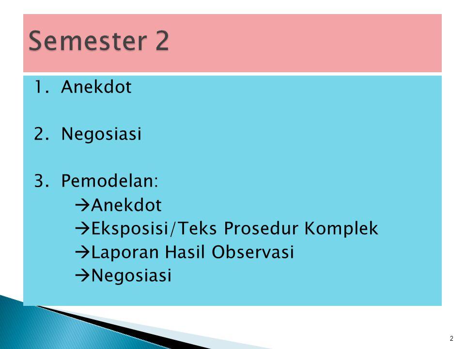 Semester 2 1. Anekdot 2. Negosiasi 3. Pemodelan: Anekdot