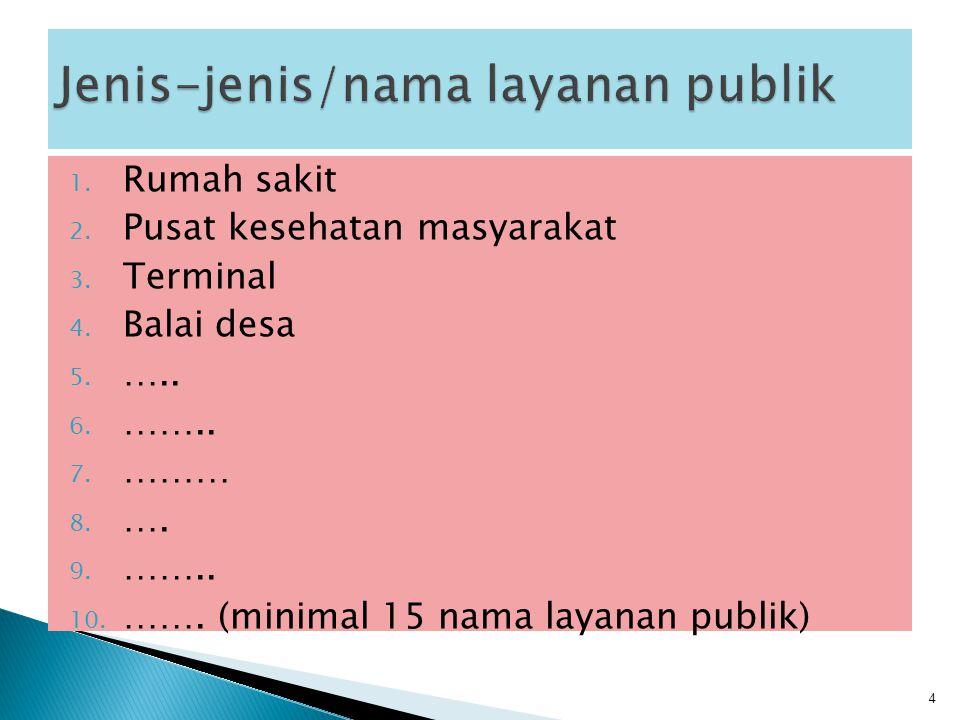 Jenis-jenis/nama layanan publik