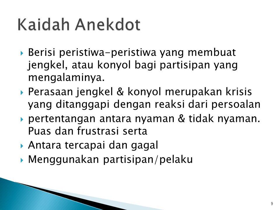 Kaidah Anekdot Berisi peristiwa-peristiwa yang membuat jengkel, atau konyol bagi partisipan yang mengalaminya.