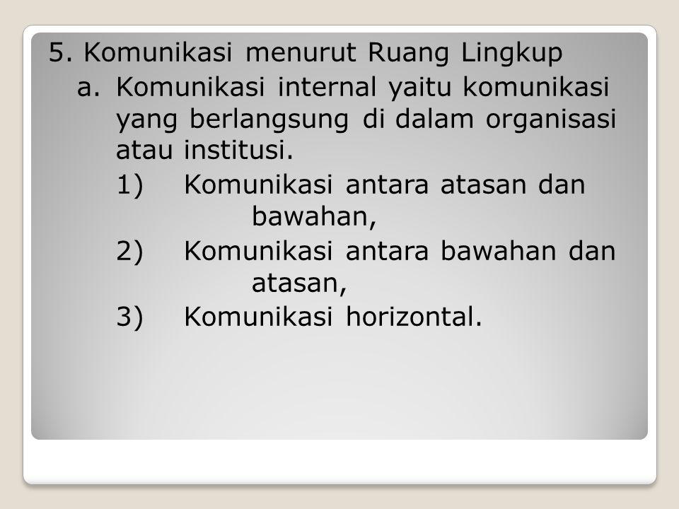 5. Komunikasi menurut Ruang Lingkup a
