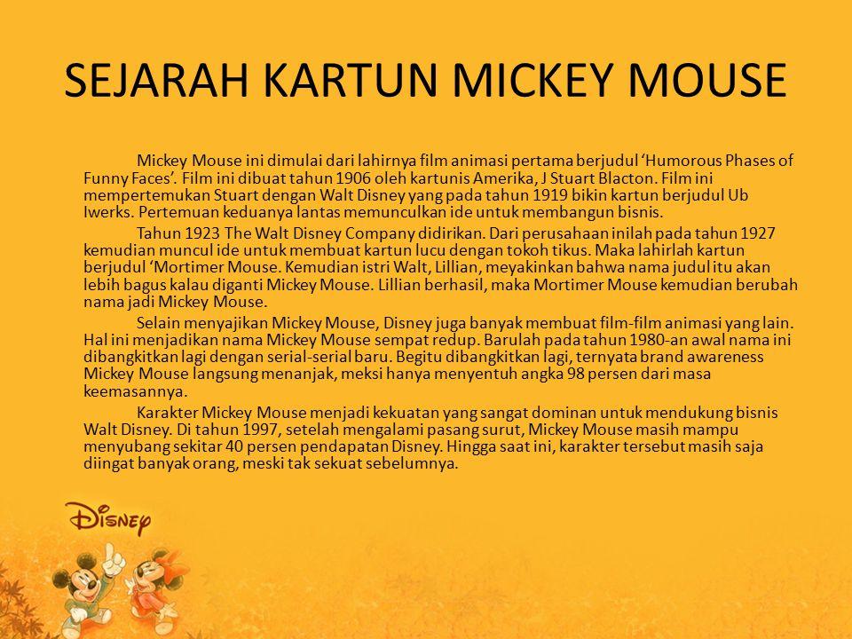 SEJARAH KARTUN MICKEY MOUSE