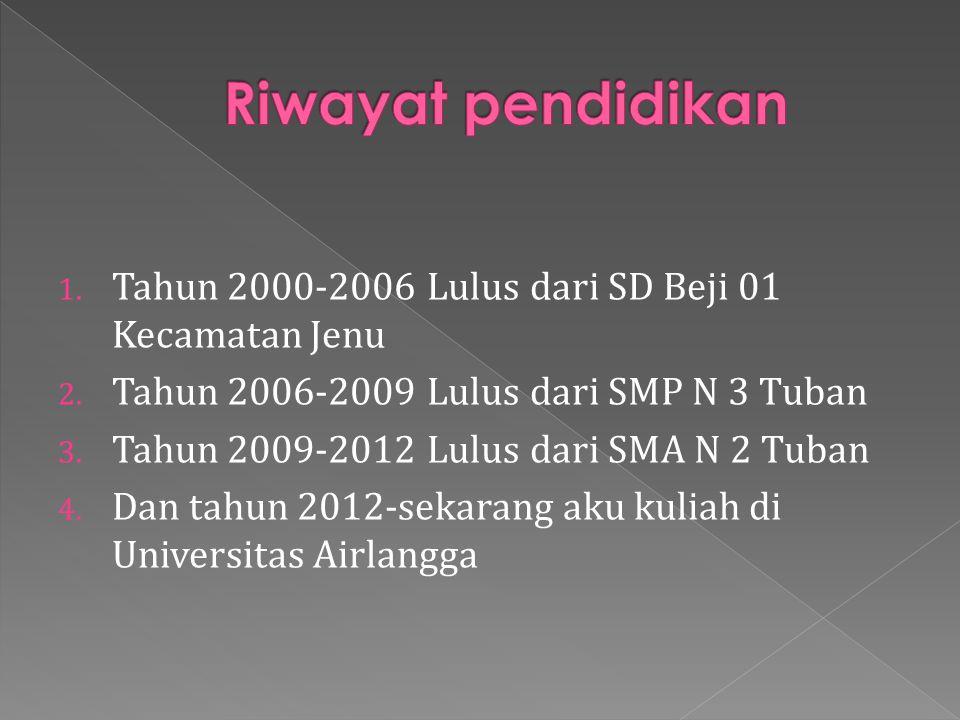 Riwayat pendidikan Tahun 2000-2006 Lulus dari SD Beji 01 Kecamatan Jenu. Tahun 2006-2009 Lulus dari SMP N 3 Tuban.