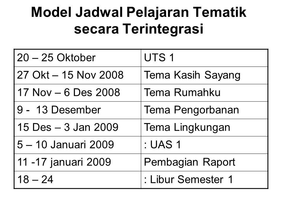 Model Jadwal Pelajaran Tematik secara Terintegrasi