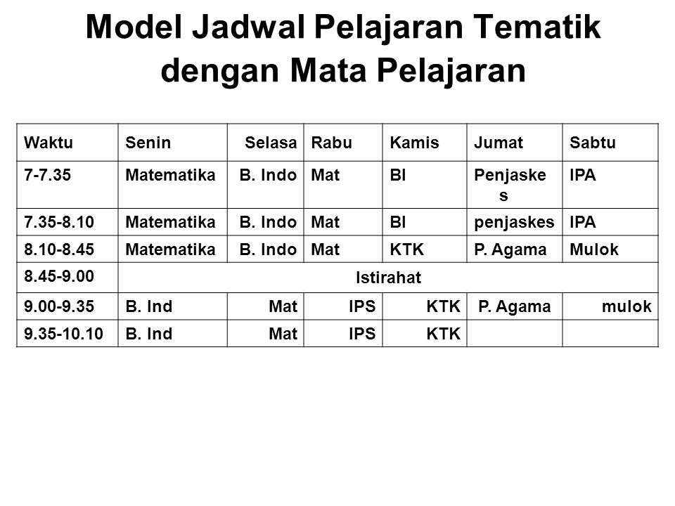 Model Jadwal Pelajaran Tematik dengan Mata Pelajaran