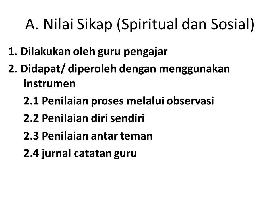 A. Nilai Sikap (Spiritual dan Sosial)