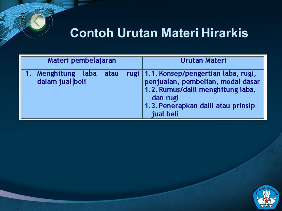 Contoh Urutan Materi Hirarkis