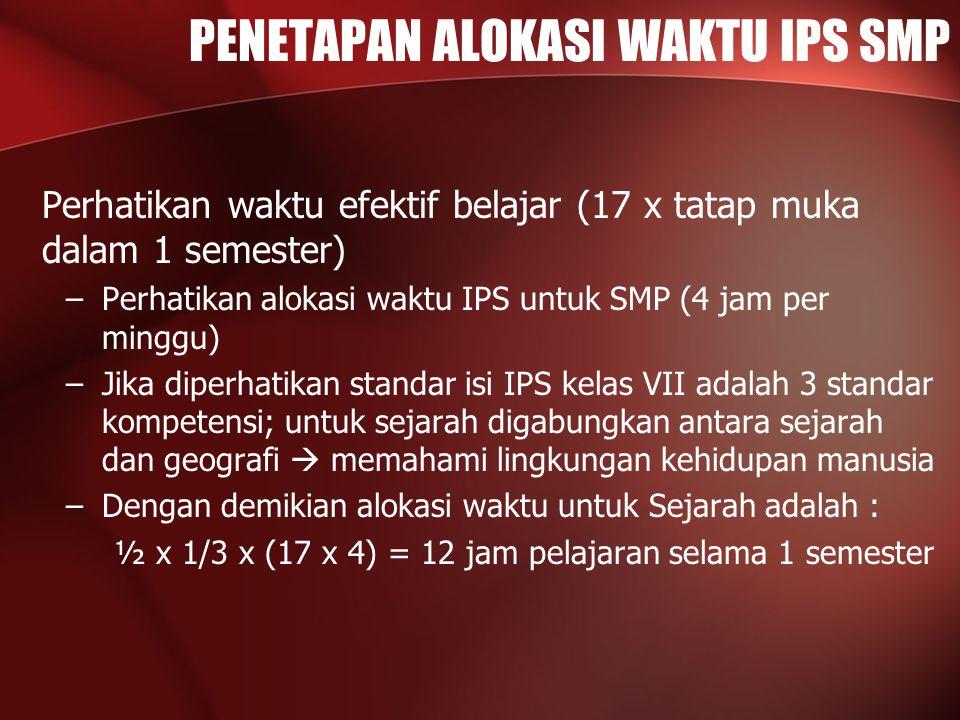 PENETAPAN ALOKASI WAKTU IPS SMP