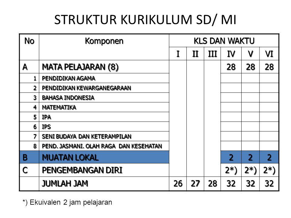 STRUKTUR KURIKULUM SD/ MI