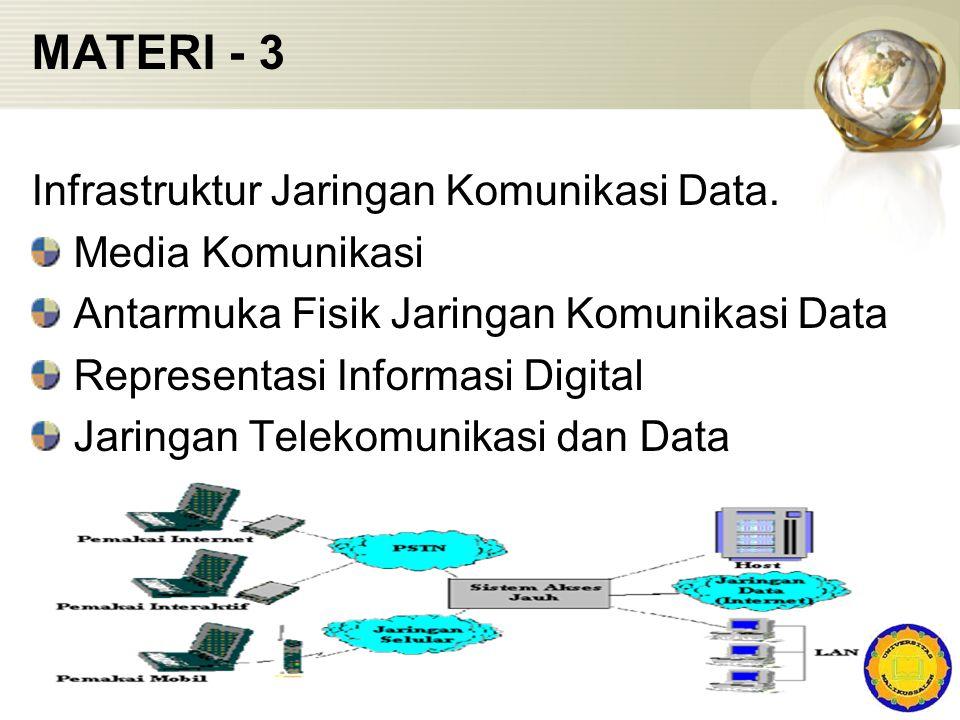 MATERI - 3 Infrastruktur Jaringan Komunikasi Data. Media Komunikasi
