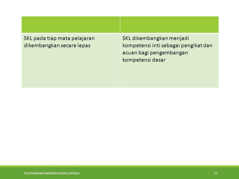 SKL pada tiap mata pelajaran dikembangkan secara lepas