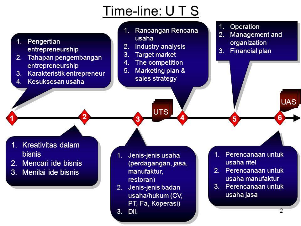 Time-line: U T S UAS UTS 1 2 3 4 5 6 Kreativitas dalam bisnis