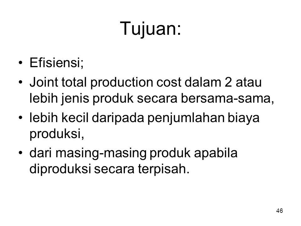Tujuan: Efisiensi; Joint total production cost dalam 2 atau lebih jenis produk secara bersama-sama,