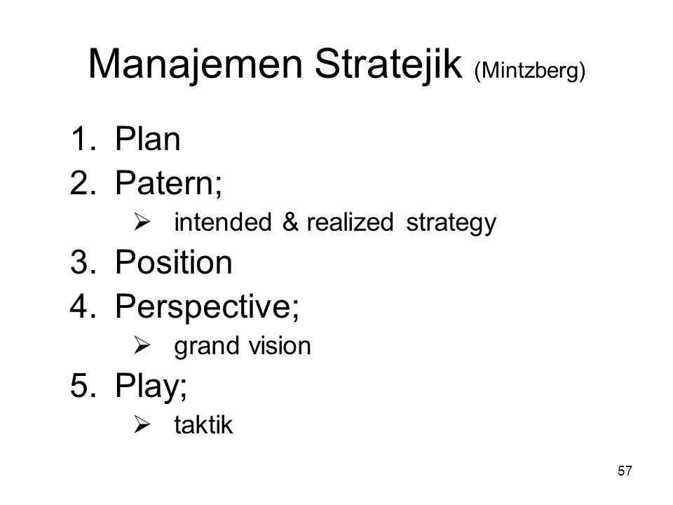 Manajemen Stratejik (Mintzberg)