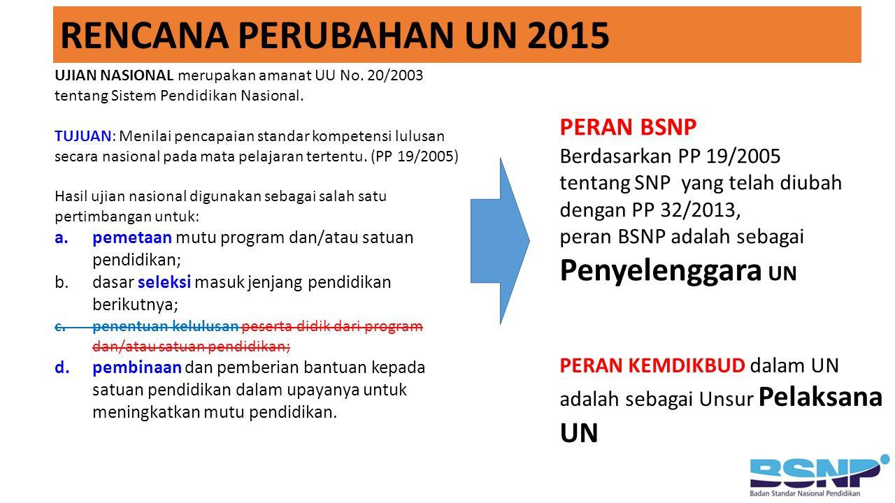 RENCANA PERUBAHAN UN 2015 PERAN BSNP
